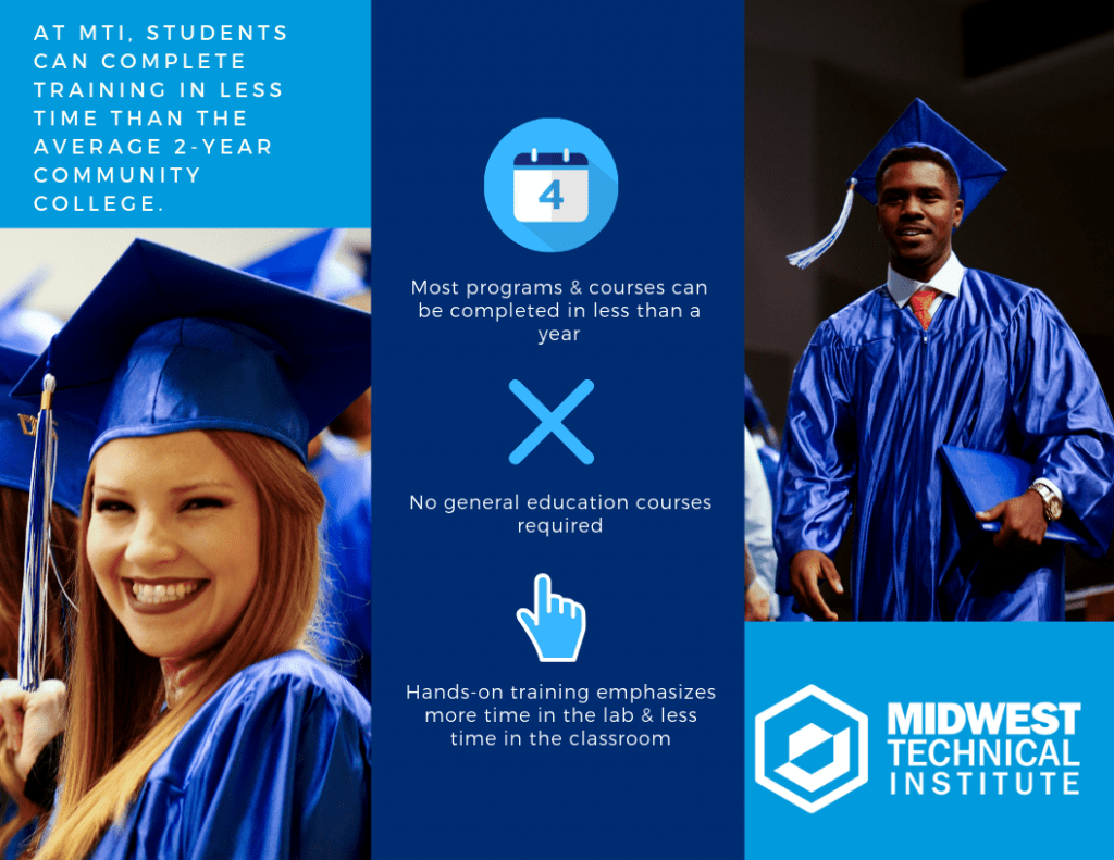 MTI-Tuition-Cost-Fees