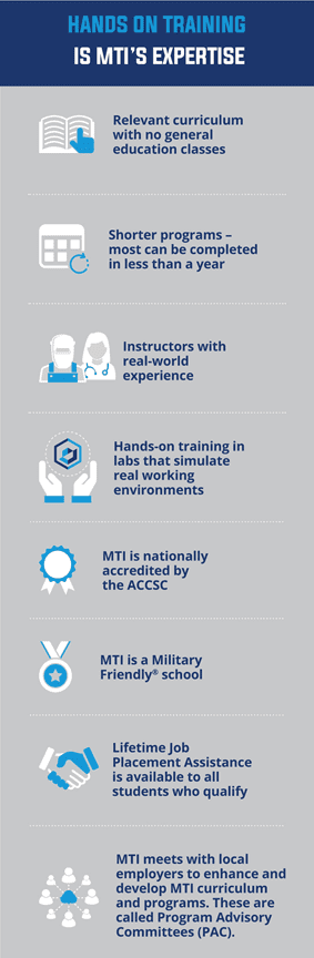 Why Choose MTI?